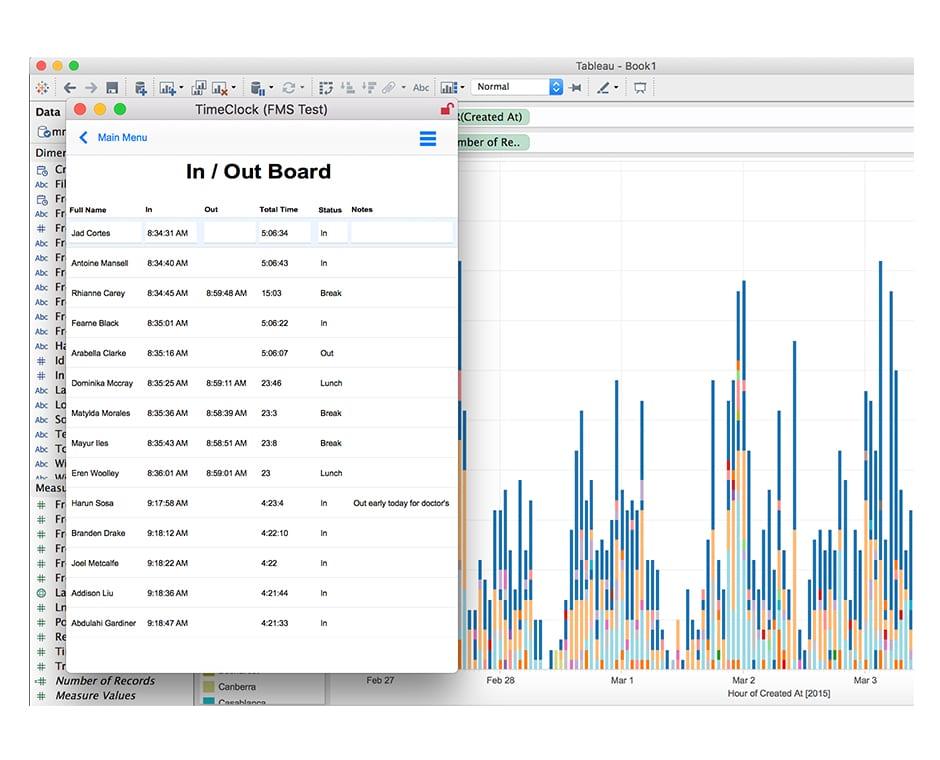 FileMaker Integration, FileMaker API Integration | Codence